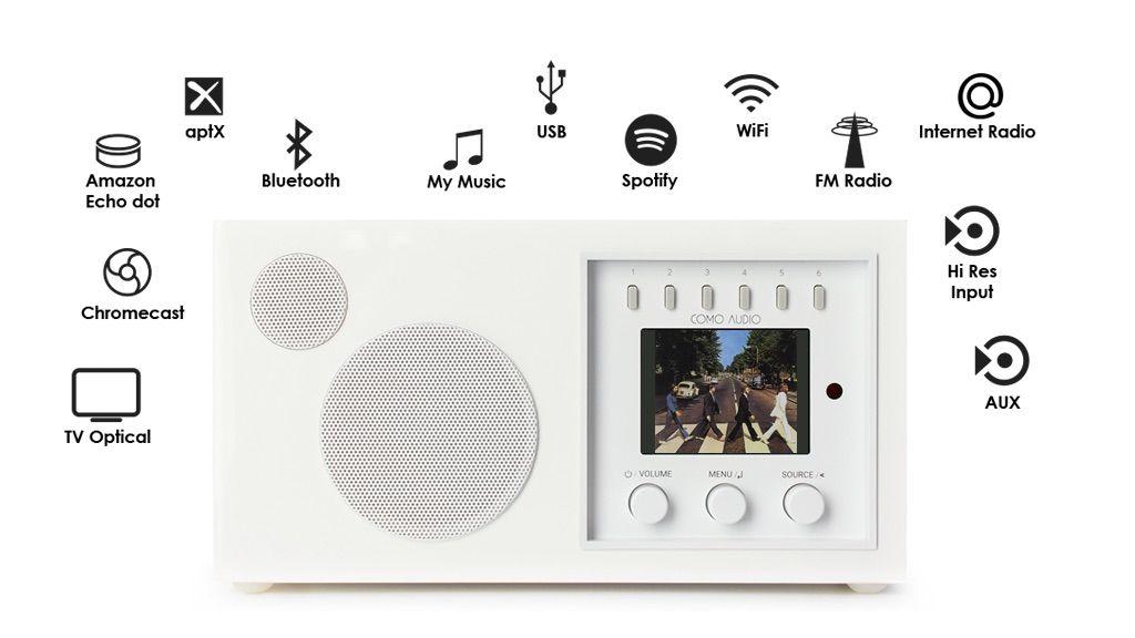 Conectividad versátil con Como Audio
