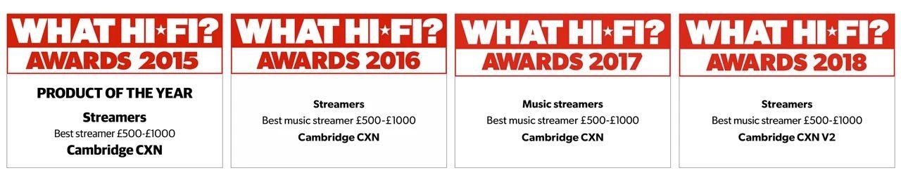 Premios What Hi-Fi?